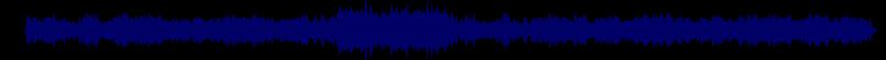 waveform of track #61283