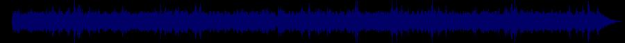 waveform of track #61287