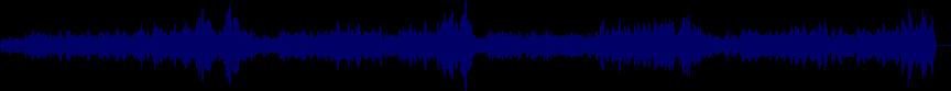 waveform of track #61289