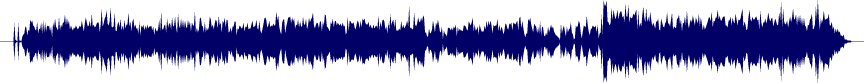 waveform of track #61299