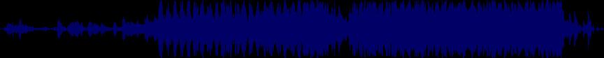 waveform of track #61336