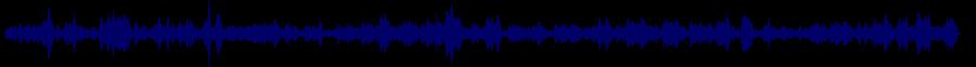 waveform of track #61344