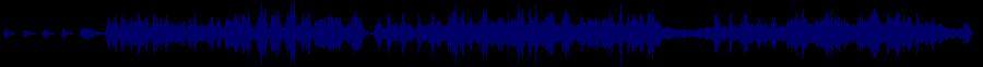 waveform of track #61349