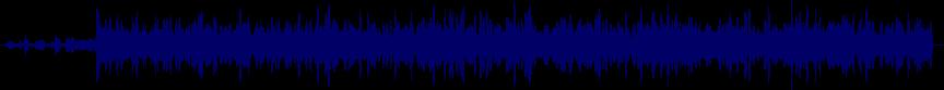 waveform of track #61399