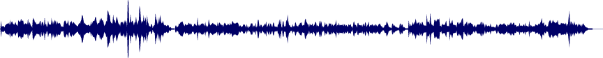 waveform of track #61404