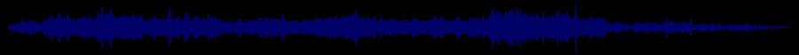 waveform of track #61415