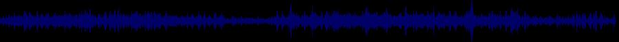 waveform of track #61435