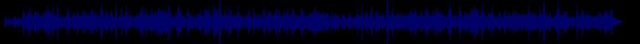 waveform of track #61479