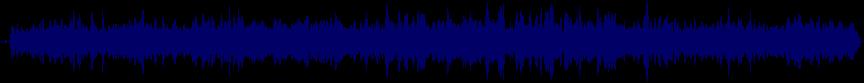 waveform of track #61523