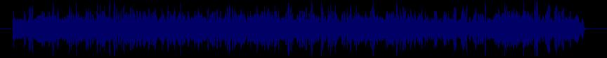 waveform of track #61563