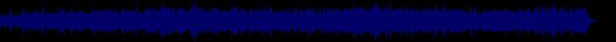 waveform of track #61566