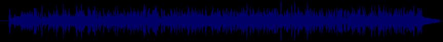 waveform of track #61579