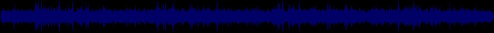 waveform of track #61594