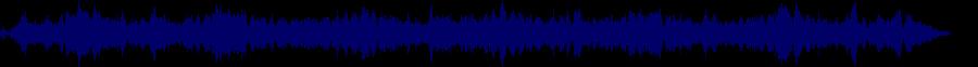 waveform of track #61596