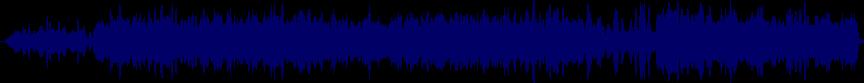 waveform of track #61611