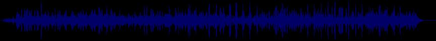 waveform of track #61635