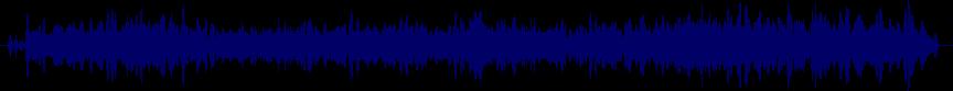 waveform of track #61638