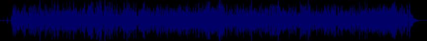 waveform of track #61644