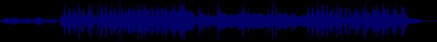 waveform of track #61661