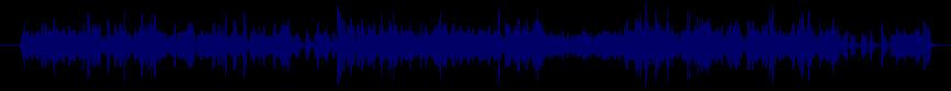 waveform of track #61666