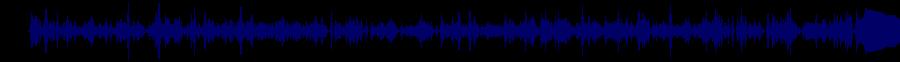 waveform of track #61677