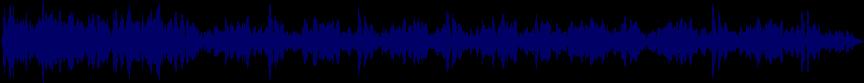 waveform of track #61683