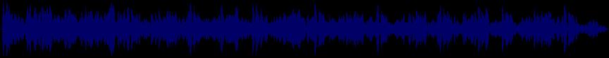 waveform of track #61701