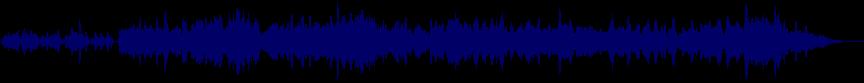 waveform of track #61706