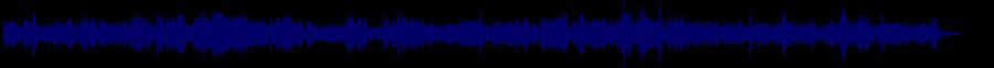waveform of track #61714