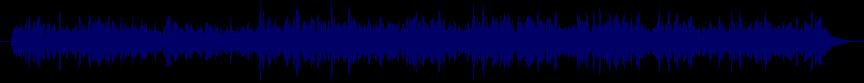 waveform of track #61718