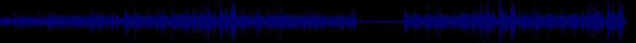 waveform of track #61754