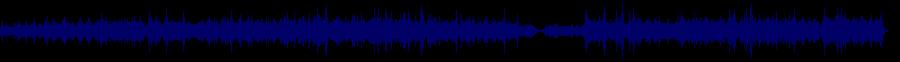waveform of track #61758