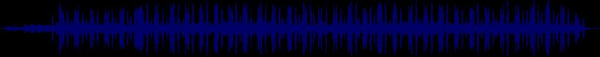 waveform of track #61767