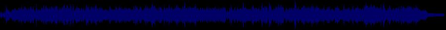 waveform of track #61775