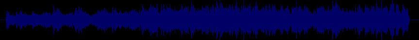waveform of track #61781