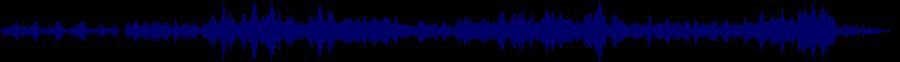 waveform of track #61783