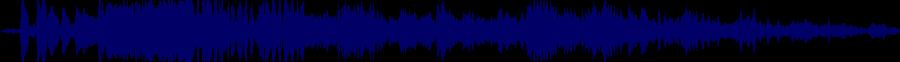waveform of track #61784
