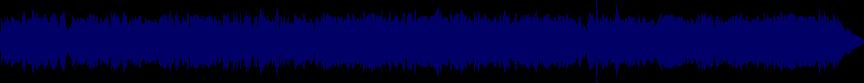 waveform of track #61787