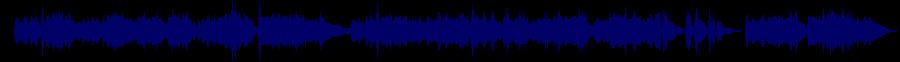 waveform of track #61796