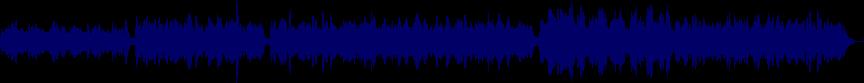 waveform of track #61809