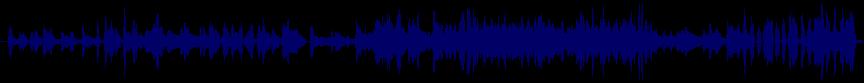 waveform of track #61846