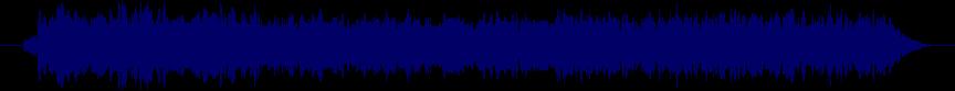 waveform of track #61864
