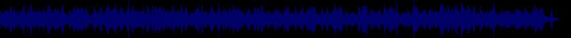 waveform of track #61875