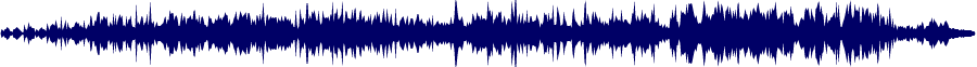 waveform of track #61902