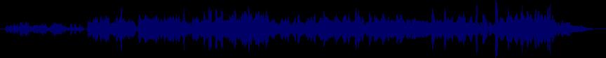 waveform of track #61919