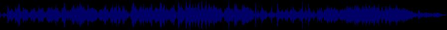 waveform of track #61943