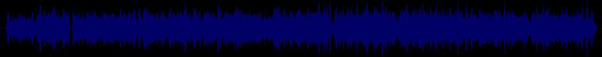 waveform of track #61965