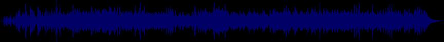waveform of track #61983