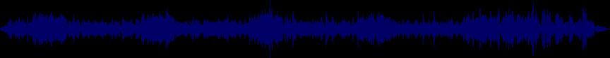 waveform of track #6219