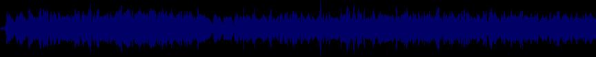waveform of track #6252